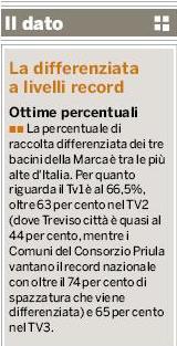 Raccolta differenziata Treviso14/05/2007